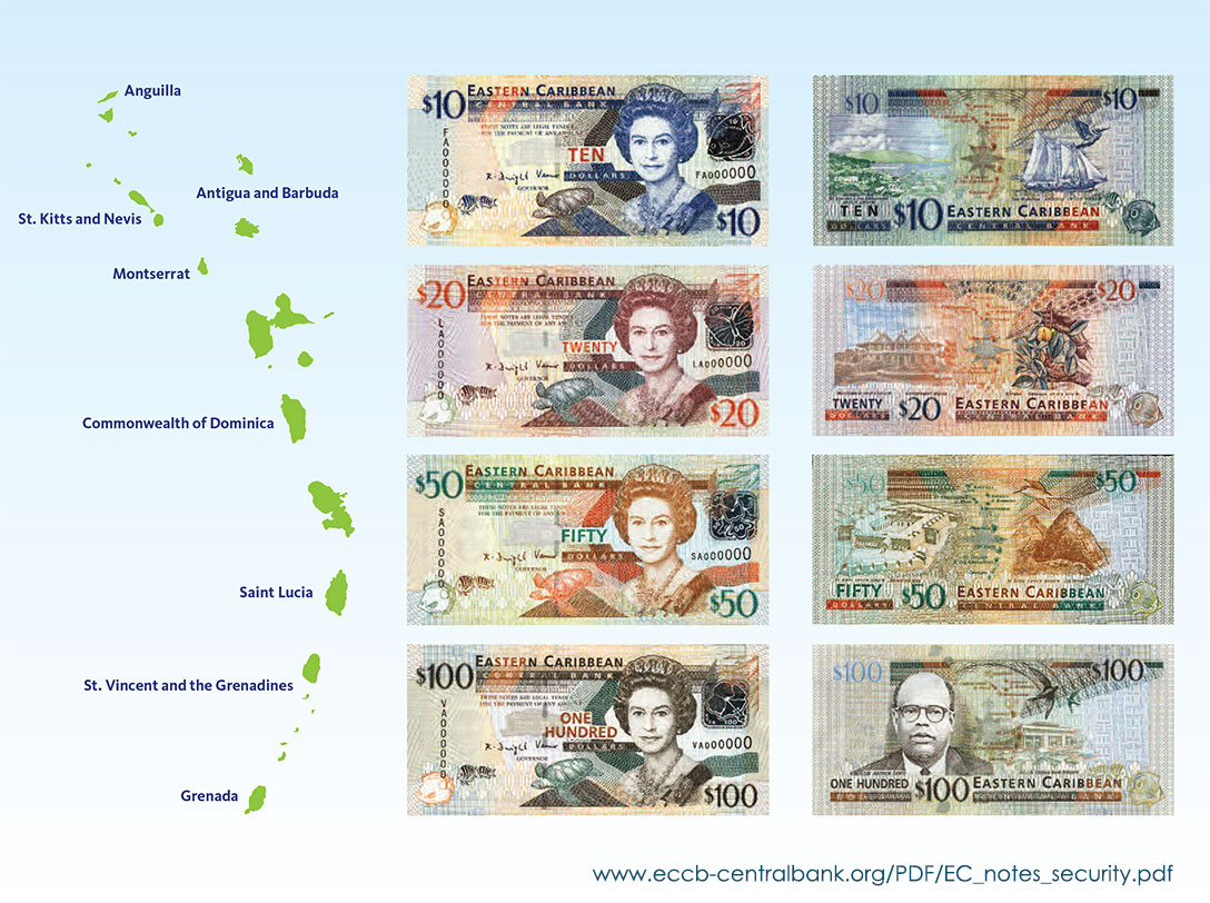 EC Currency Profile, Image taken from the Eastern Caribbean Central Bank website.